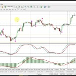 Forex Market Insight Commentary 04 June 2018