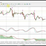 Forex Market Insight Commentary for 13 June 2018