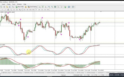 Forex Market Insight Commentary for 14 June 2018