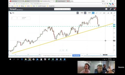 LIve Trading with eToro's Finest