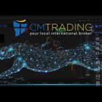 How To Use CM Trading's CopyKat System On The WebTrader