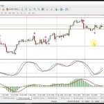 Forex & Market Insight Commentary for 19 July 2018