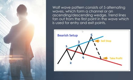 How To Develop A Trading Strategy Webinar Using the Wolfe Wave Chart Pattern