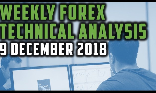 Forex technical analysis for 9 December 2018