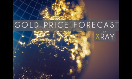 Weekly Gold Price Forecast from Markets.com