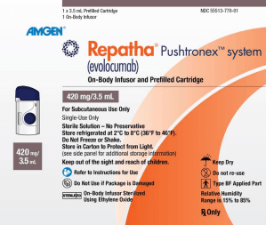 Repatha Side Effects Usage Dose
