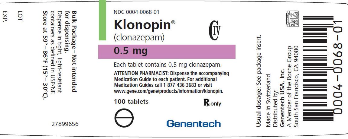 Clonazepam tapering side effects