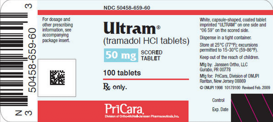 Tramadol Withdrawal Symptoms