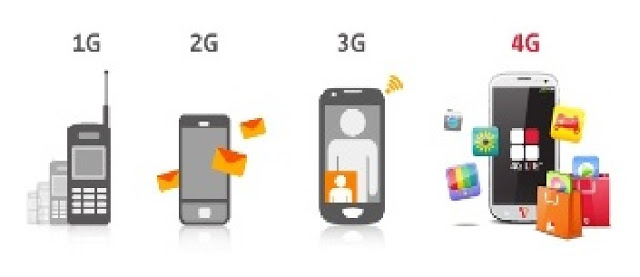 Perkembangan Teknologi Internet Awal Hingga 4G