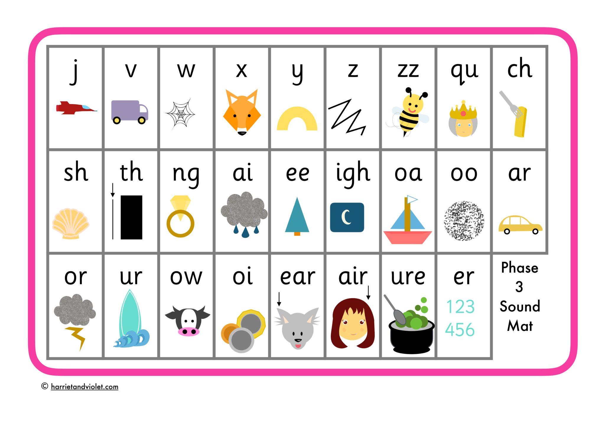 Phonics Worksheet Phase 5