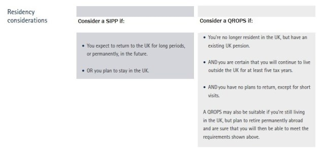UK pension transfer france