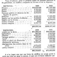 «Finances nationales»