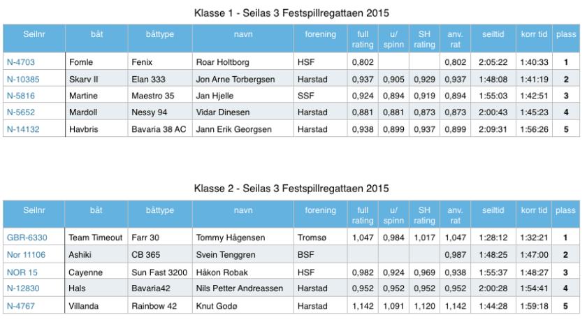 Skjermbilde 2015-06-21 kl. 14.02.50