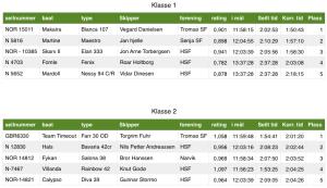 Skjermbilde 2016-06-18 kl. 21.56.55