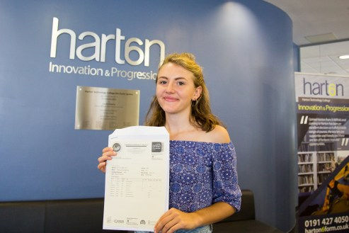 6th Form Results - 2018-23