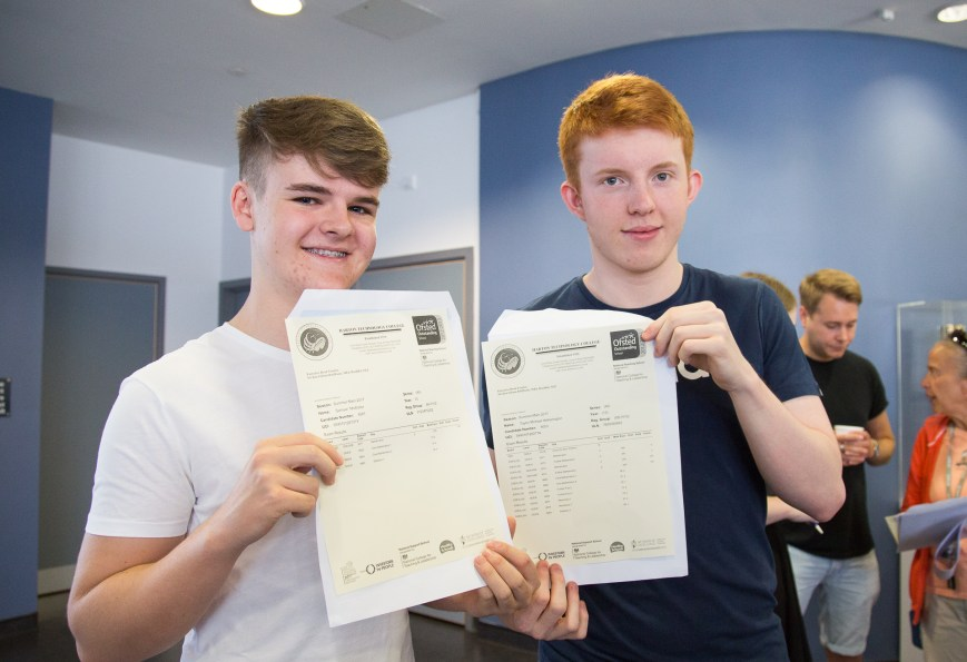 6th Form Results - 2018-37