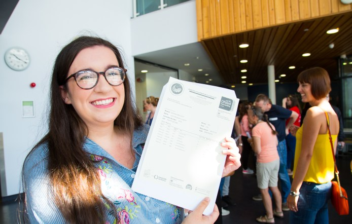6th Form Results - 2018-97