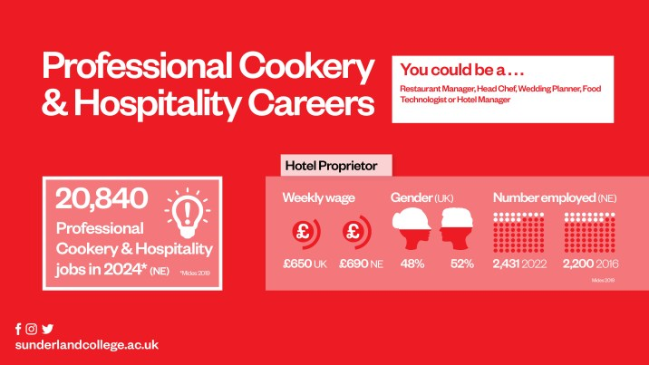 SC Professional Cookery Hospitality