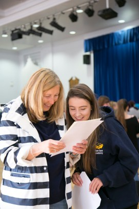 A levels Results 2018-7