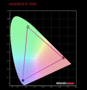 BenQ SW271C,レビュー,色域,実測値