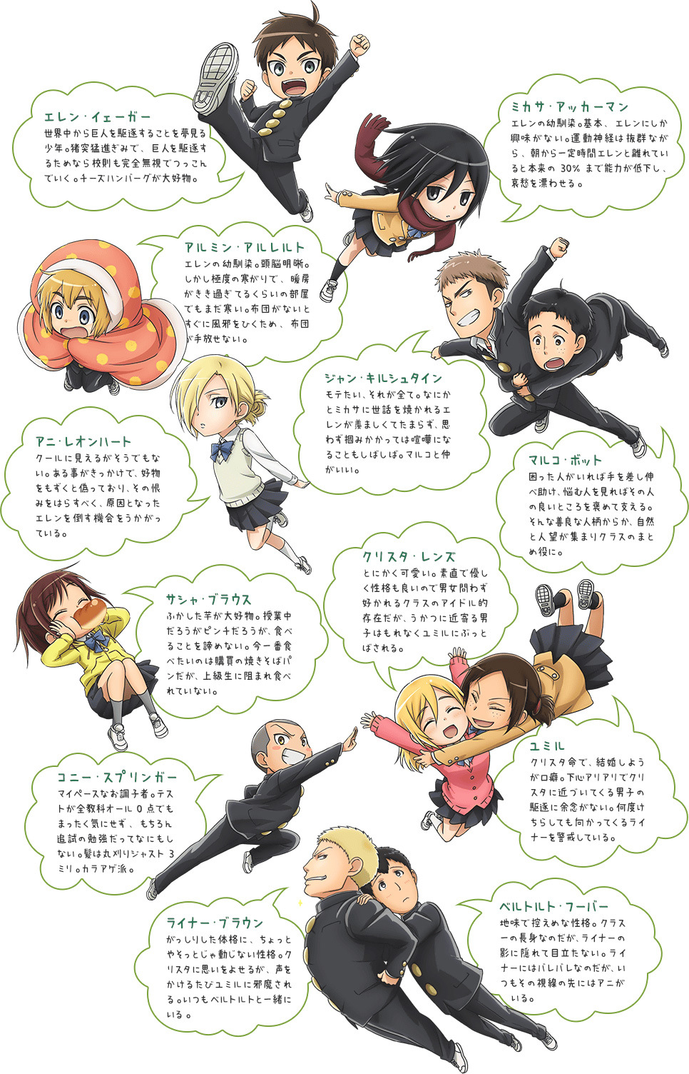 Attack on Titan Junior High Character designs