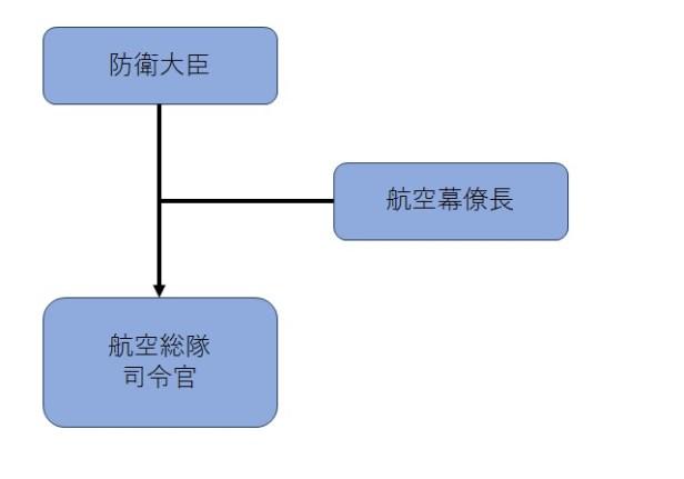 bakuryo