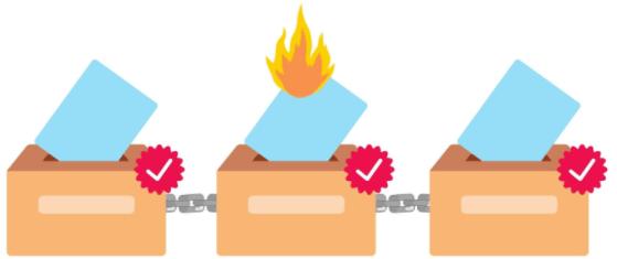 blockchain election graphic