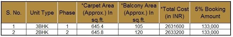 Sarvome Price List