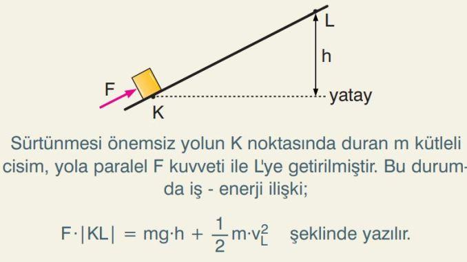 Kinetik Enerji Formulu