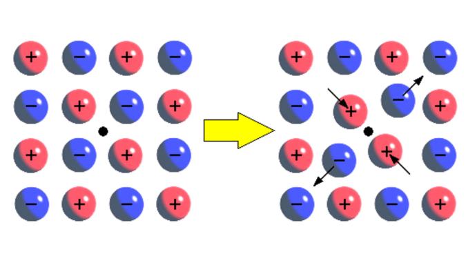 bir elektronun iyon kafesi ile etkileşimi