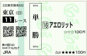 2017NHKマイルカップ&新潟大賞典予想結果