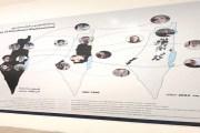 ''قول يا طير''.. معرض يروي حكايات مهجرين فلسطينيين لتبقى حية بالذاكرة
