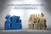 بنك الإسكان يطلق منتج الودائع لأجل بجوائز (فائدة منافسة وجوائز نقدية أسبوعية)