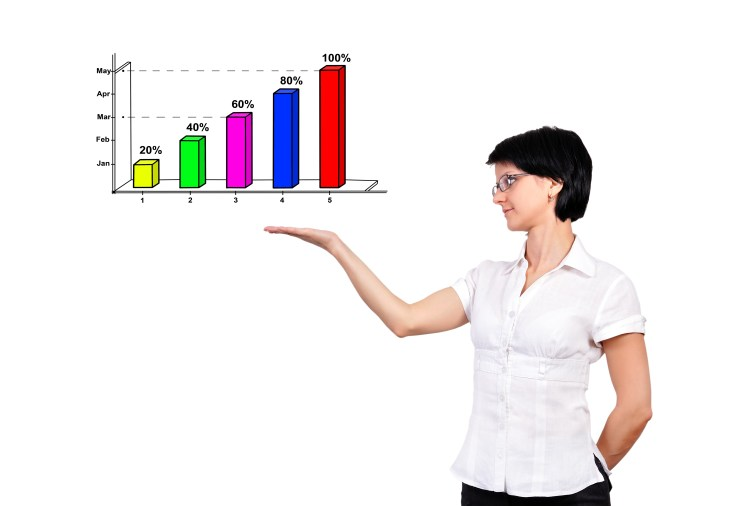 Females Salesperson/businesswoman and the graph showing the monthly growth