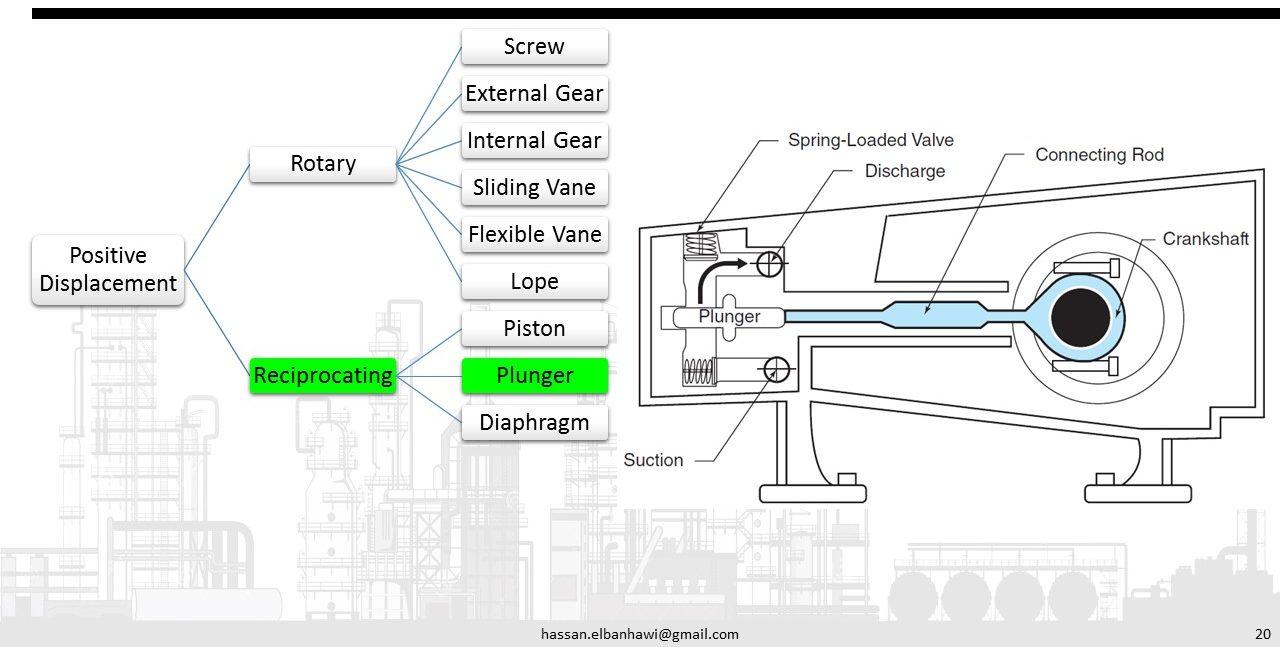 bmw m10 engine diagram 1962 wiring 7 pin trailer wiring diagram, Wiring diagram