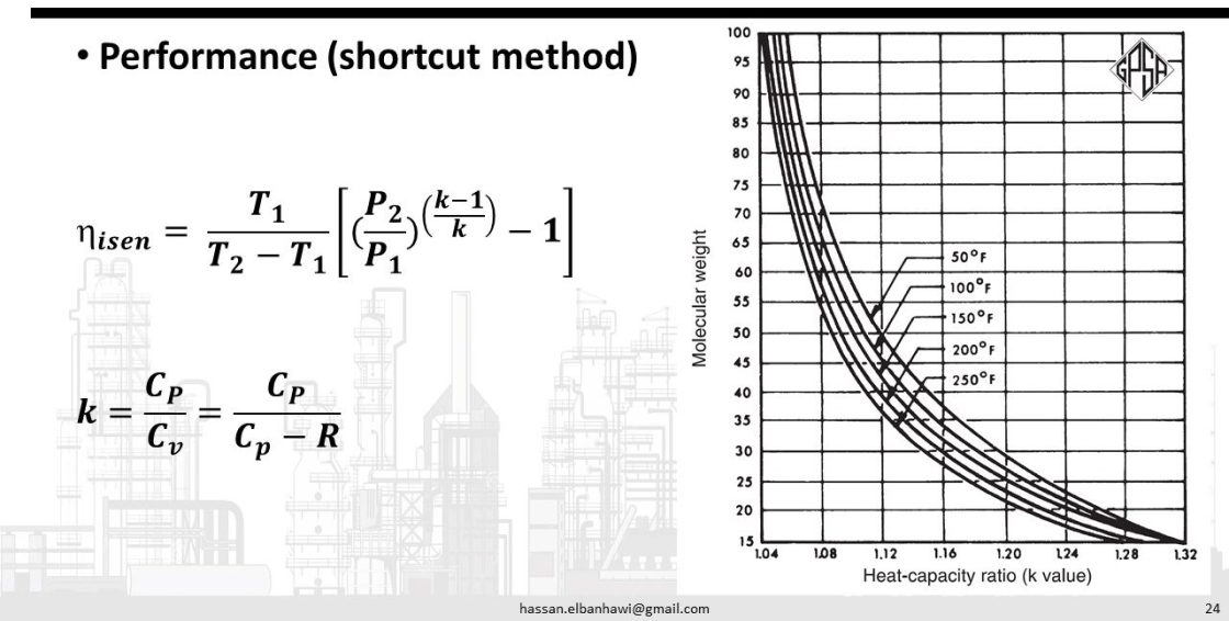 compressors classification  governing equations and calculation tools