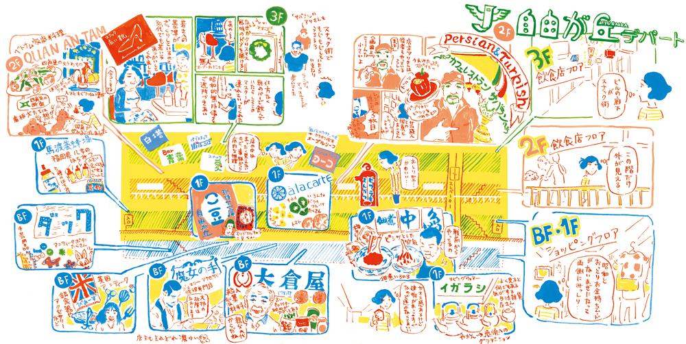 Hanako2014年 10月23日号「自由が丘デパート徹底解剖!」