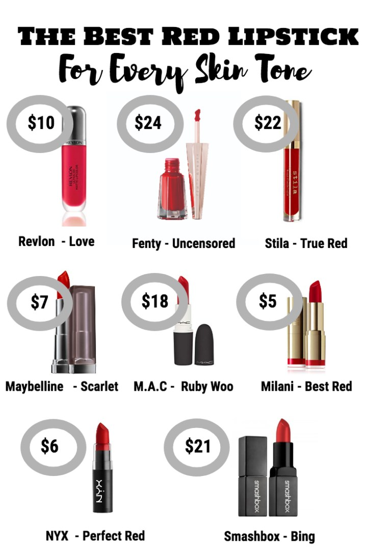 The Perfect Red Lipstick For All Skin Tones