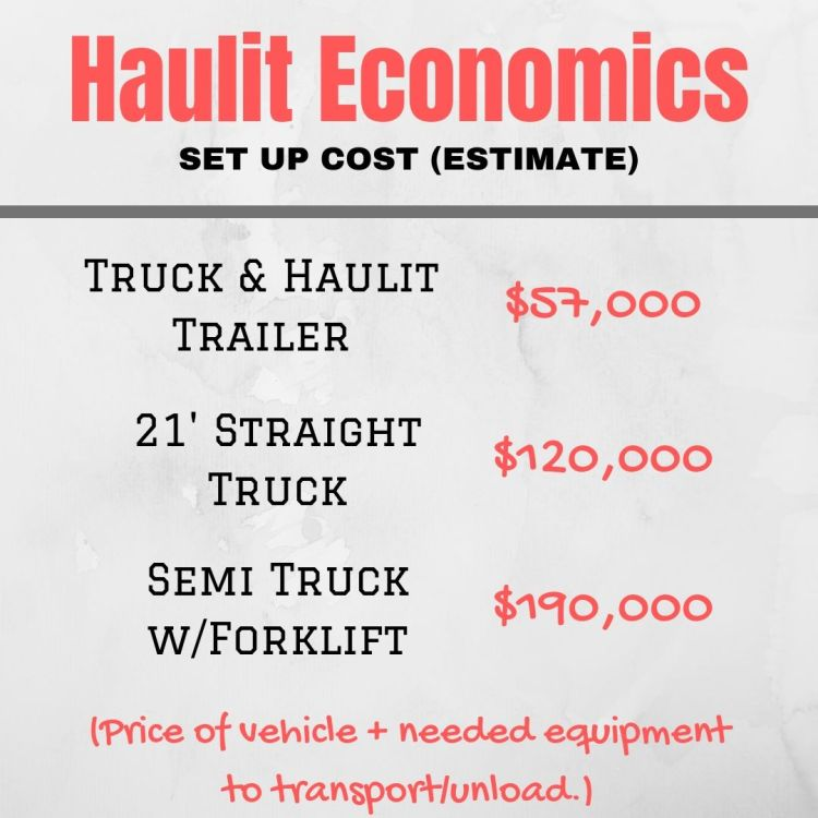 set up cost of haulit owners