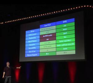 Chris Coyier zeigt auf der beyond Tellerrand Konferenz 2014 in Düsseldorf die Vor- und Nachteile von Iconfonts und SVG