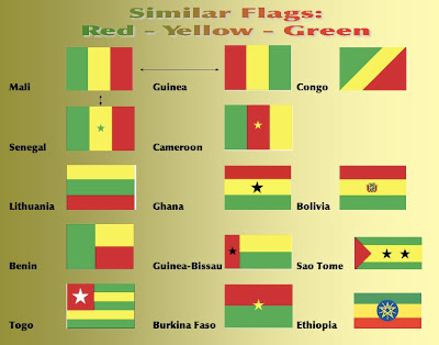Ethiopia -The Birth of Nations | Green, Yellow & Red African flag 1