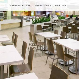 Carrefour_lavel1_ISA_International