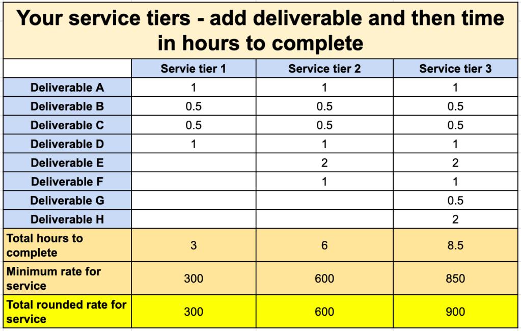 Rate sheet calculator download