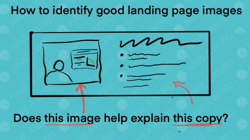 do your landing page mages clarify your message