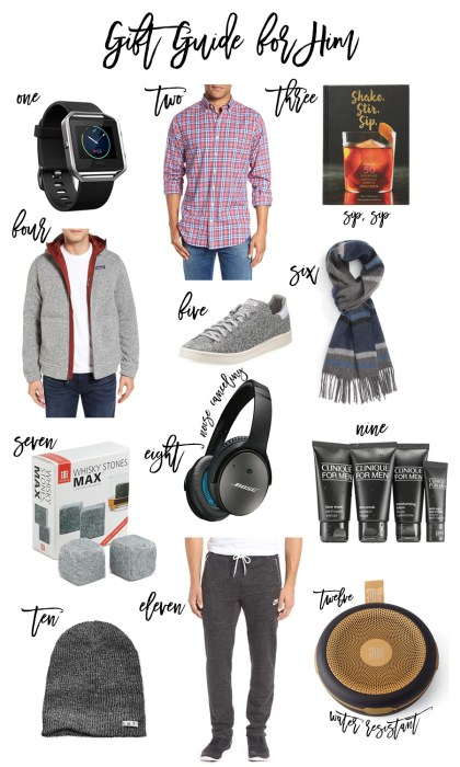 Gift Guide: For Him