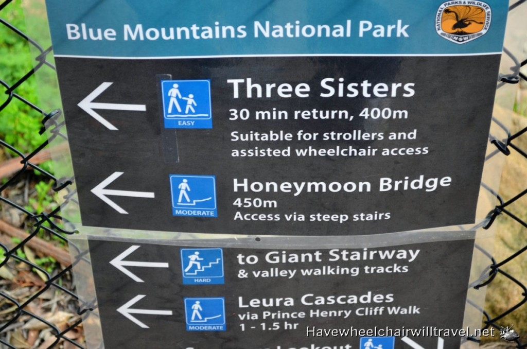 Three Sisters Walk.