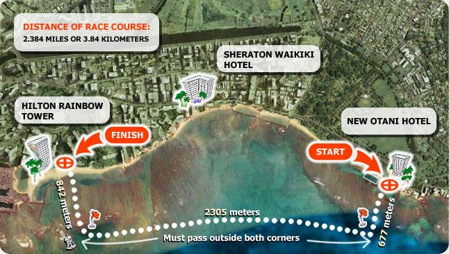 waikiki rough water swim clinic