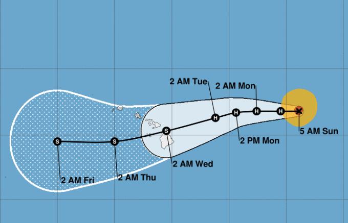 ハリケーンolivia