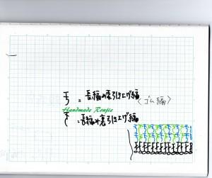 手首周りのゴム編みの編み図です。