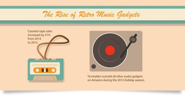 Retro-Music-Gadgets-Infographic